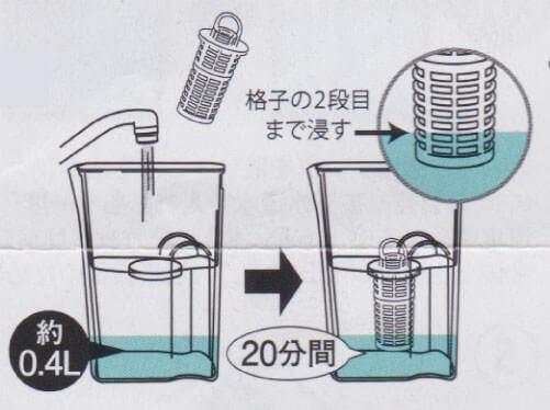 カートリッジ交換方法_ガイアの水135ポット型浄水器